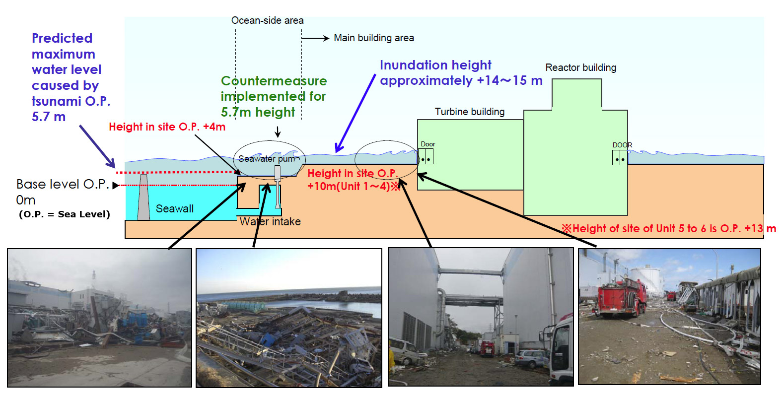 Pictures of tsunami water line at the fukushima nuclear plants fukushima daiichi water line after tsunami photo tepco ccuart Gallery