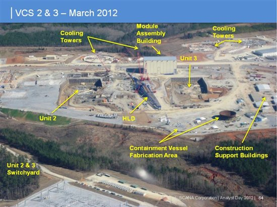V.C. Summer nuclear plant construction. Source: SCANA