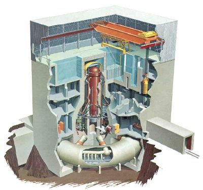GE Mark 1 containment, image: NRC