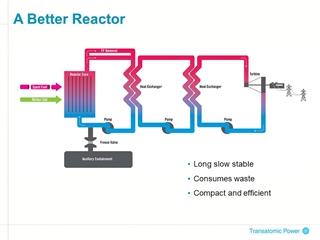TAP reactor design